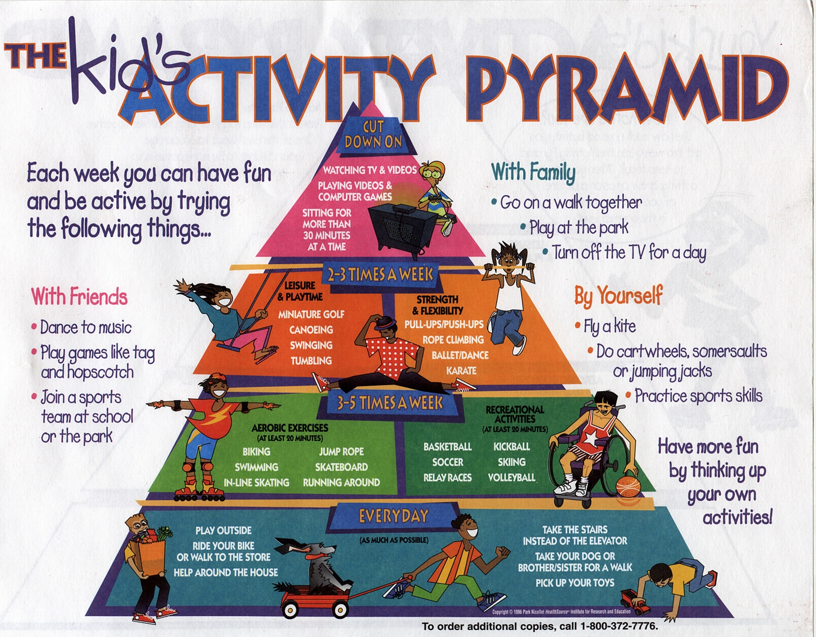 the importance of physical activities at school For children and young people, physical activity includes play, games, sports, transportation, chores, recreation, physical education, or planned exercise, in the context of family, school.