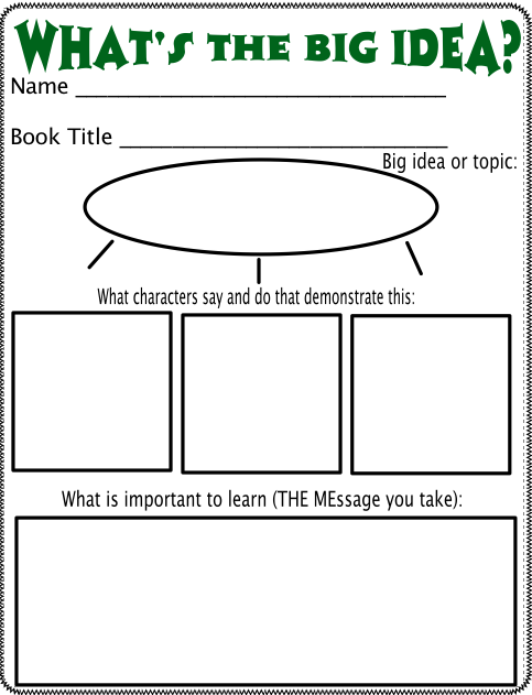 poetry analysis essay graphic organizer